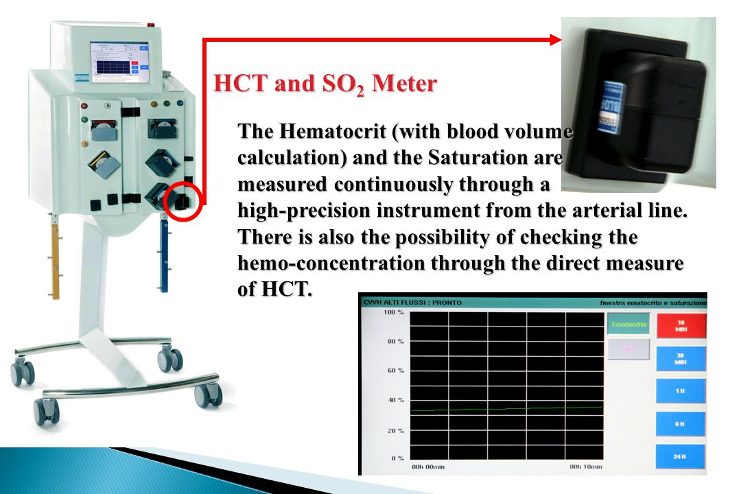 HCT and SO2 Meter