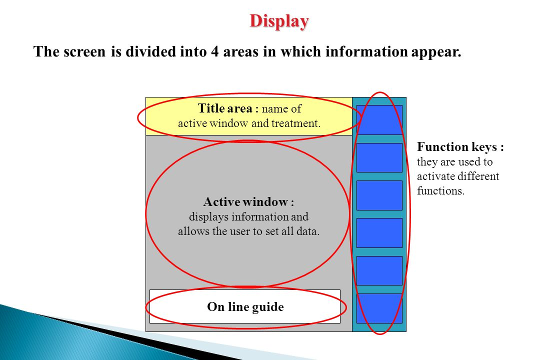 Display The screen is divided into 4 areas in which information appear. Title area : name of active window and treatment.