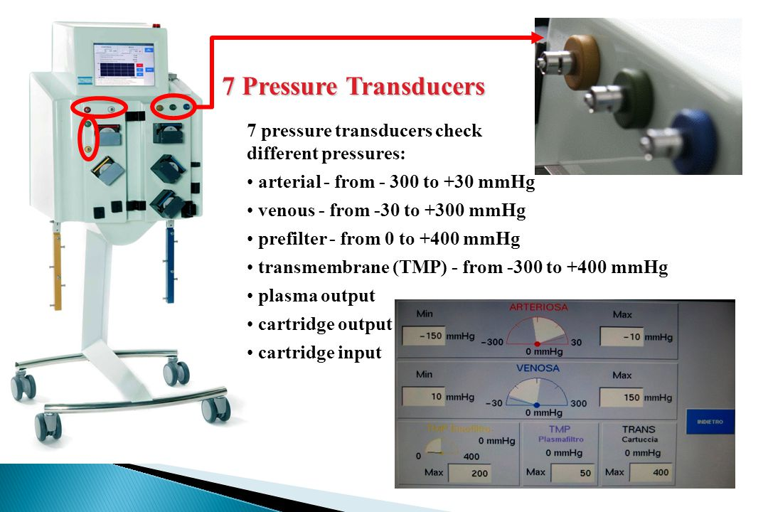 7 Pressure Transducers 7 pressure transducers check different pressures: arterial - from - 300 to +30 mmHg.