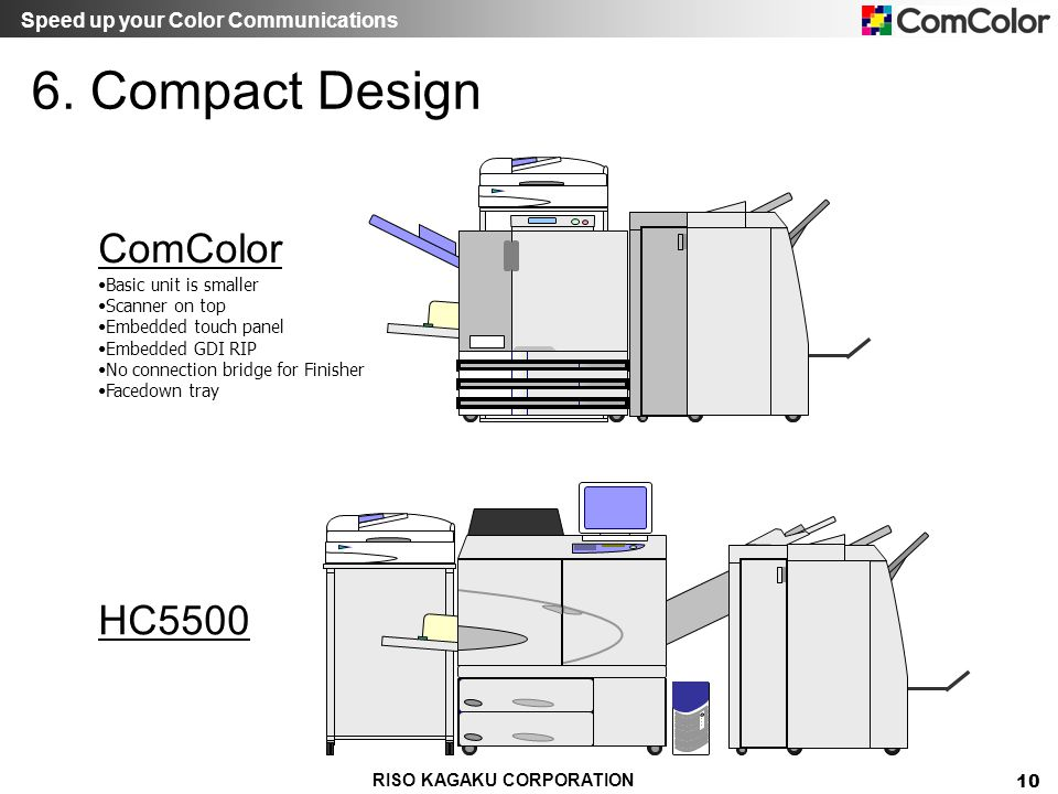 6. Compact Design ComColor HC5500 Basic unit is smaller Scanner on top