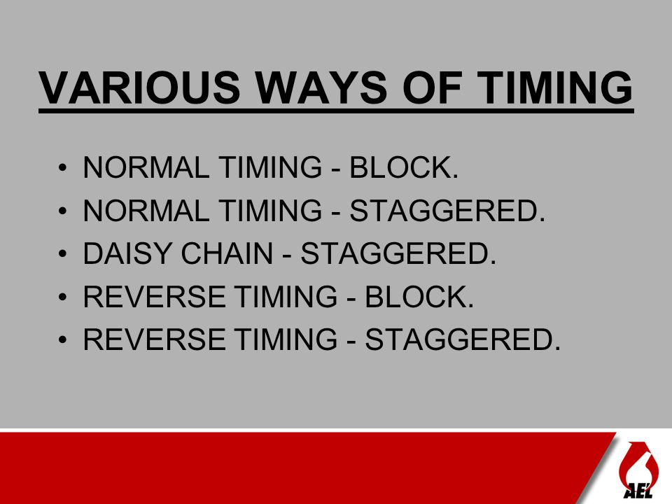 VARIOUS WAYS OF TIMING NORMAL TIMING - BLOCK.