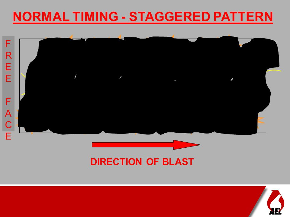 NORMAL TIMING - STAGGERED PATTERN