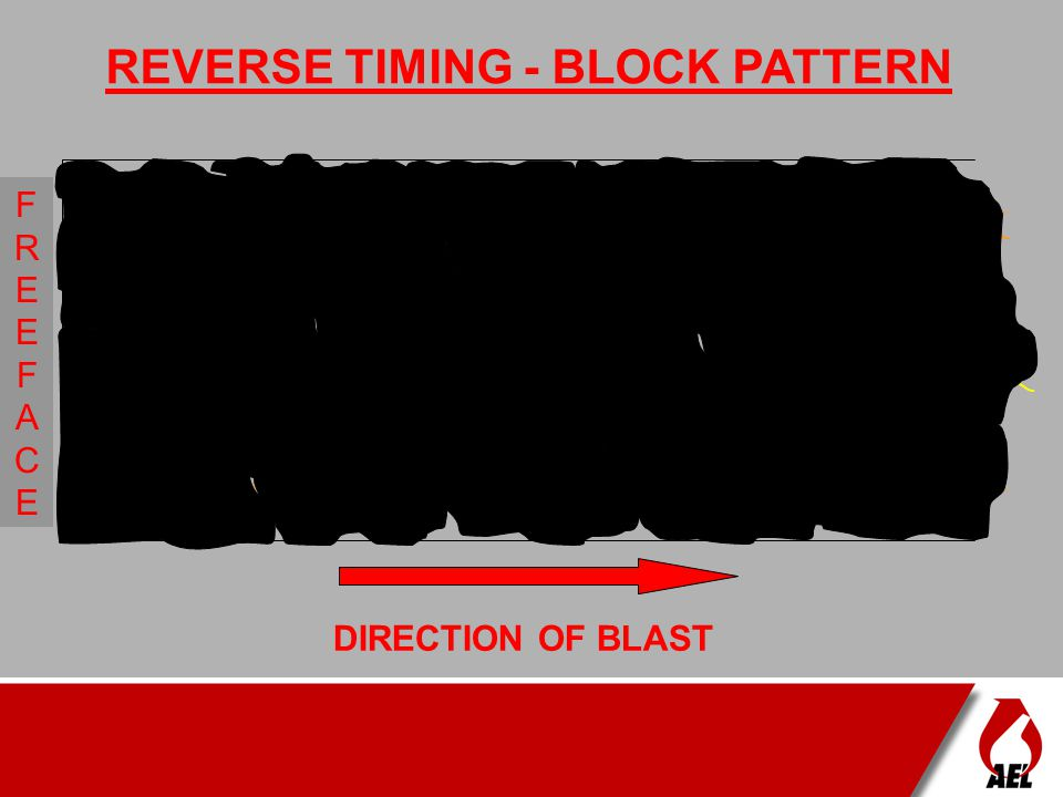 REVERSE TIMING - BLOCK PATTERN