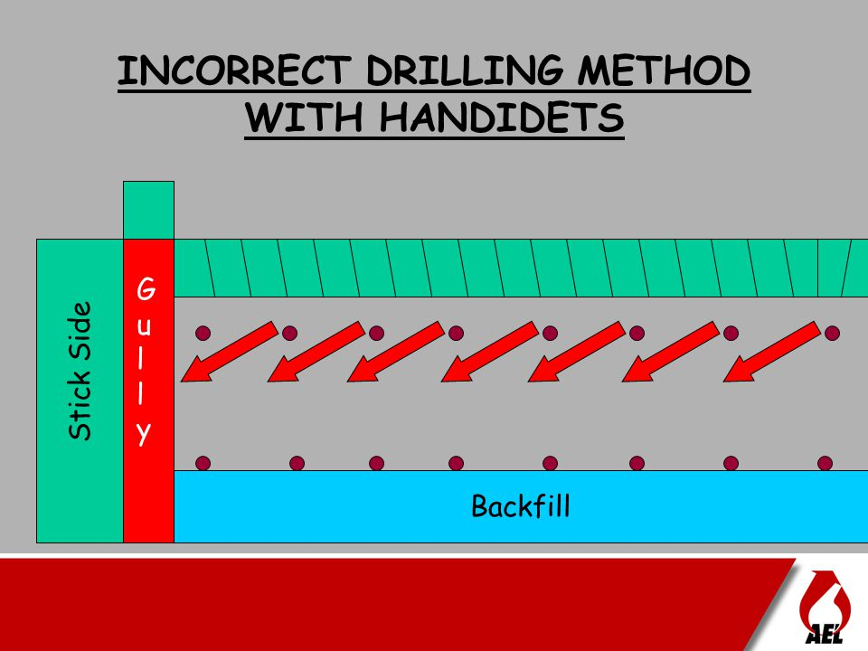 INCORRECT DRILLING METHOD