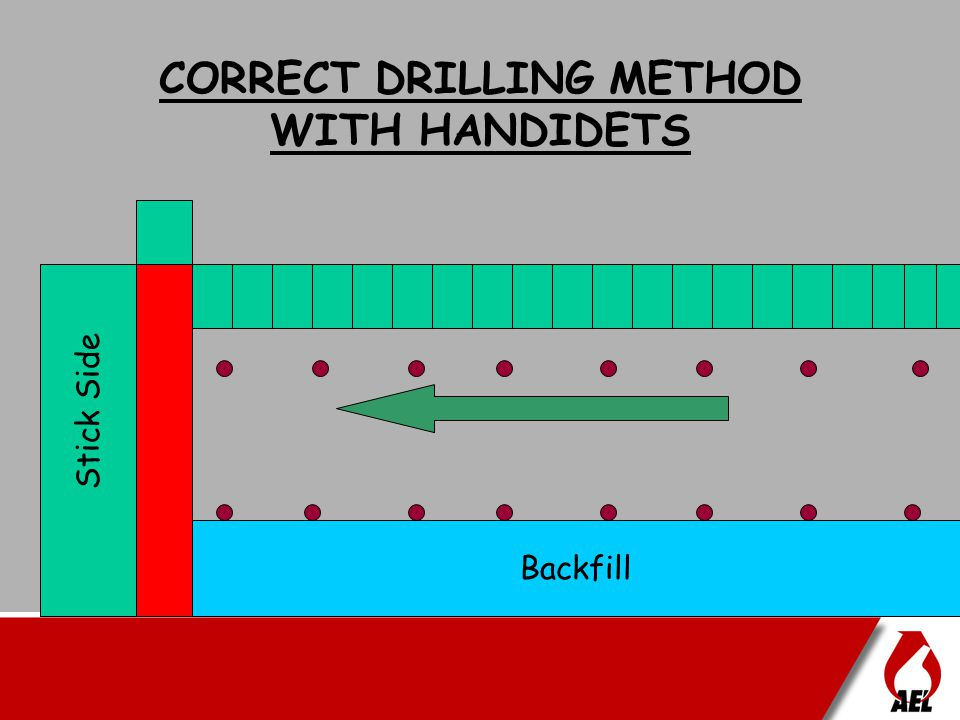 CORRECT DRILLING METHOD