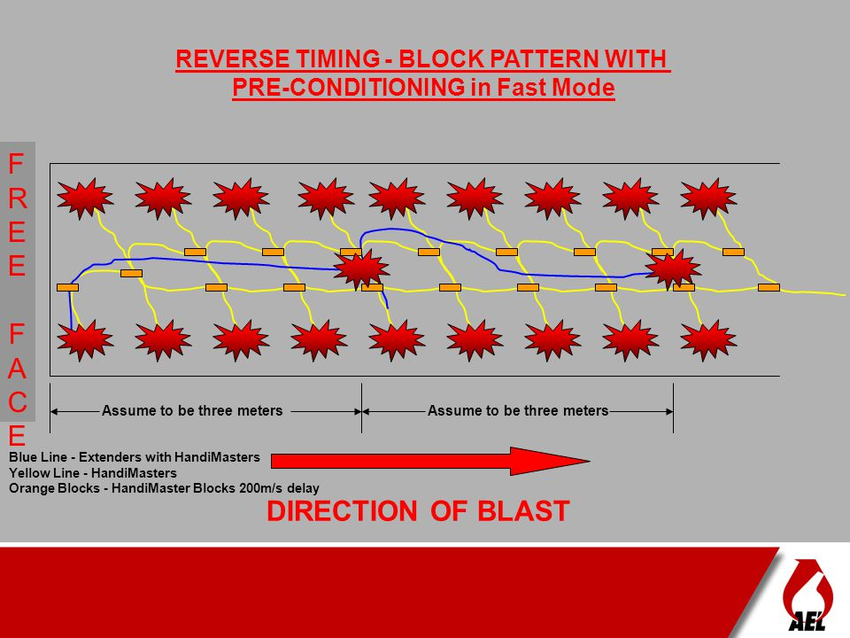 FREE FACE DIRECTION OF BLAST REVERSE TIMING - BLOCK PATTERN WITH