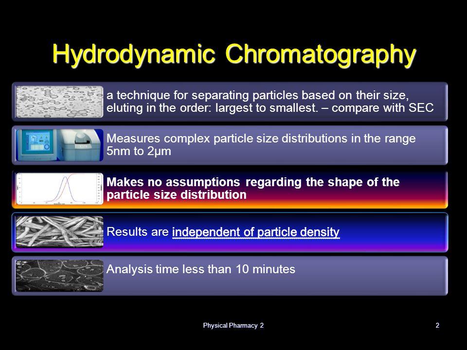 Hydrodynamic Chromatography