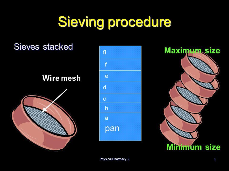 Sieving procedure Sieves stacked pan Maximum size Minimum size