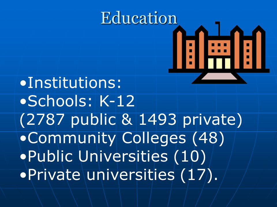 Education Institutions: Schools: K-12 (2787 public & 1493 private)