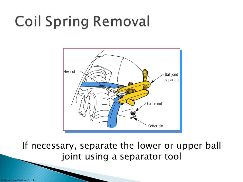 Coil Spring Removal If necessary, separate the lower or upper ball joint using a separator tool