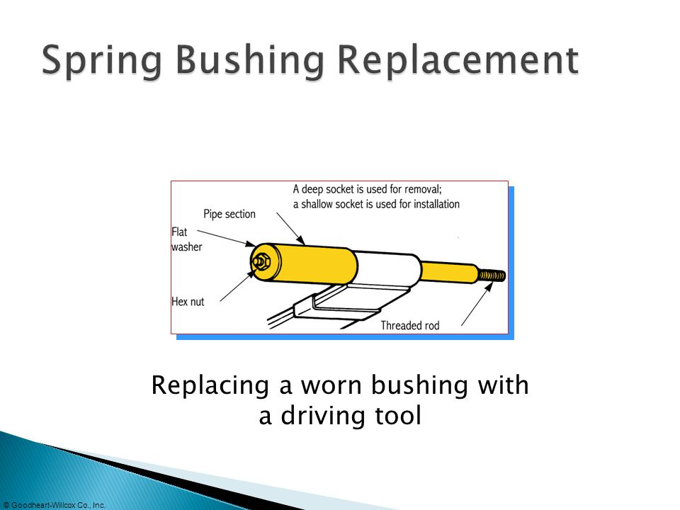 Spring Bushing Replacement