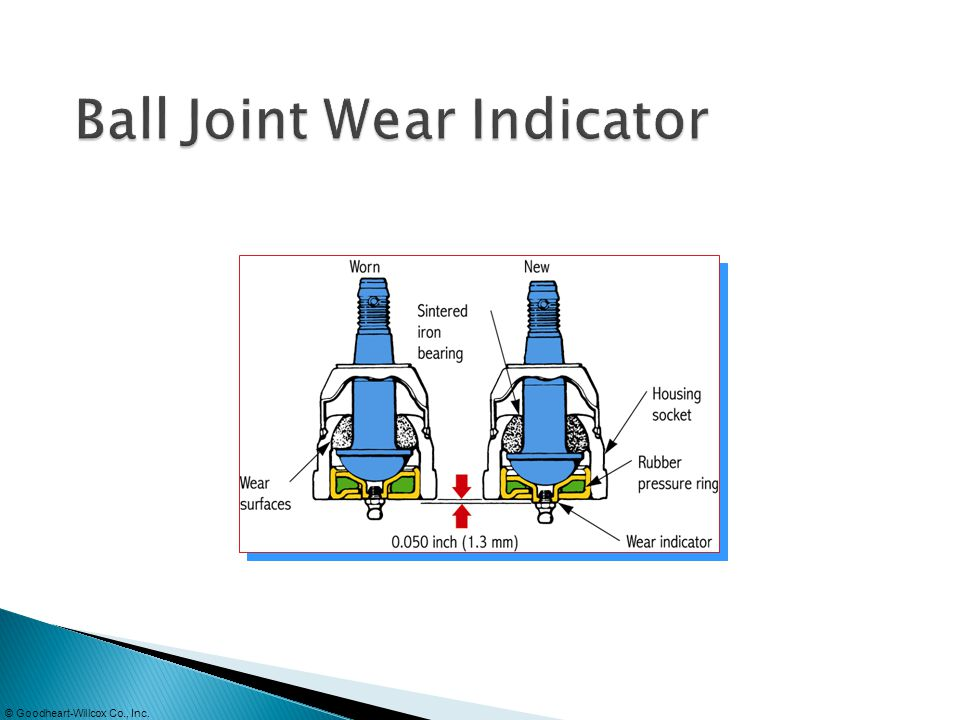 Ball Joint Wear Indicator