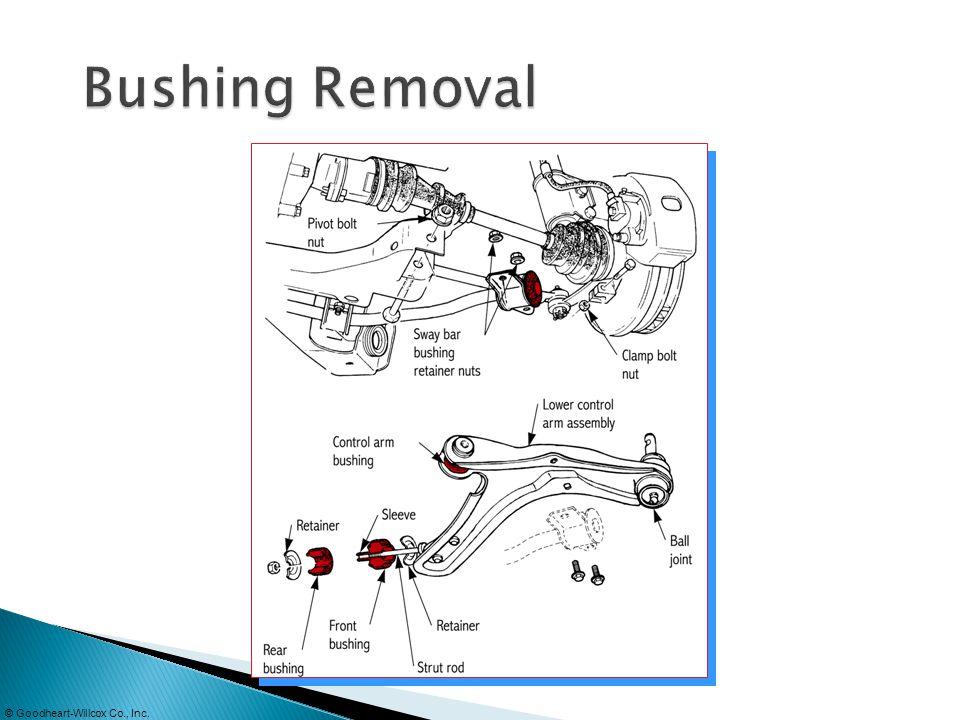 Bushing Removal
