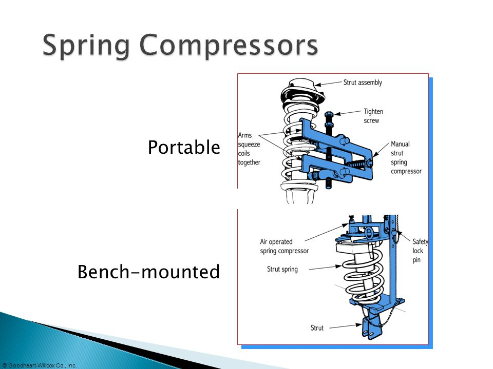 Spring Compressors Portable Bench-mounted