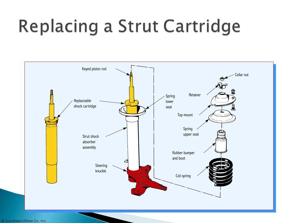 Replacing a Strut Cartridge