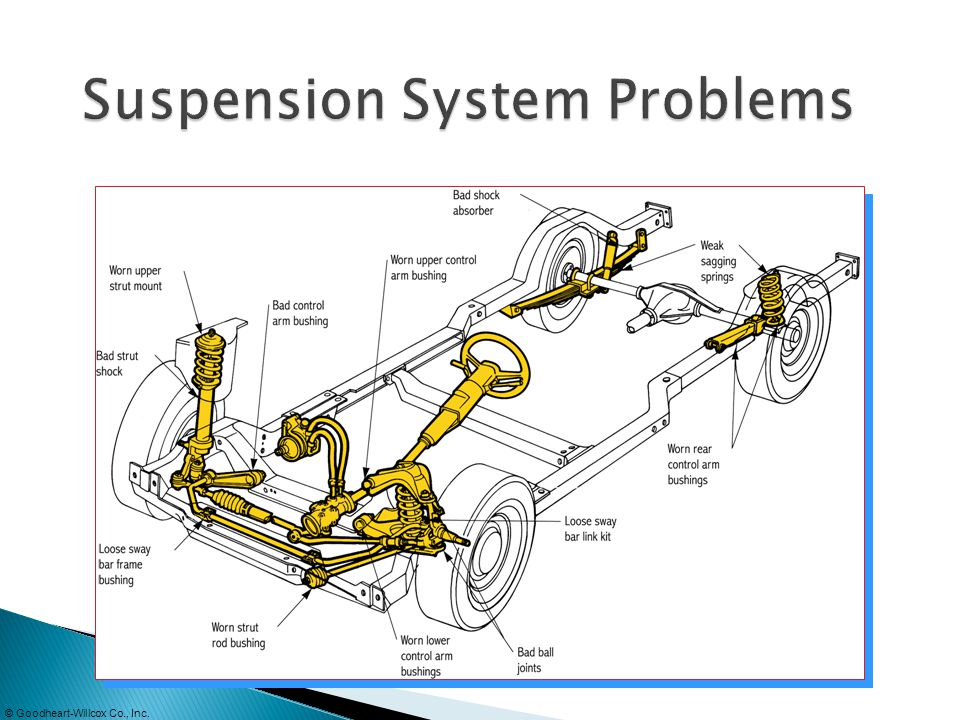 Suspension System Problems