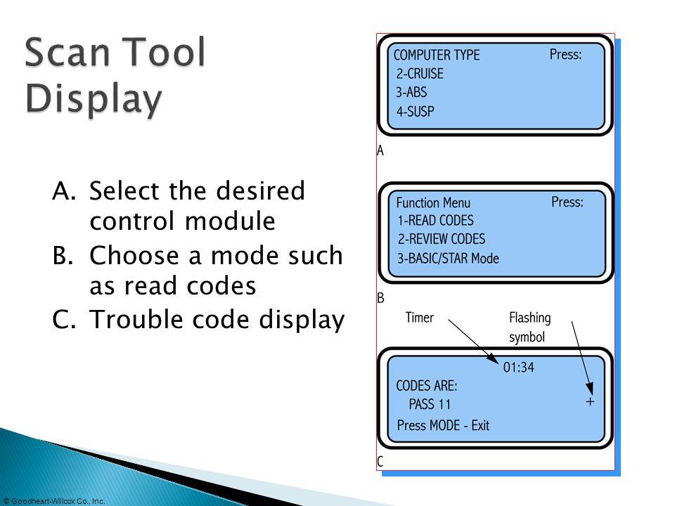 Scan Tool Display A. Select the desired control module B.
