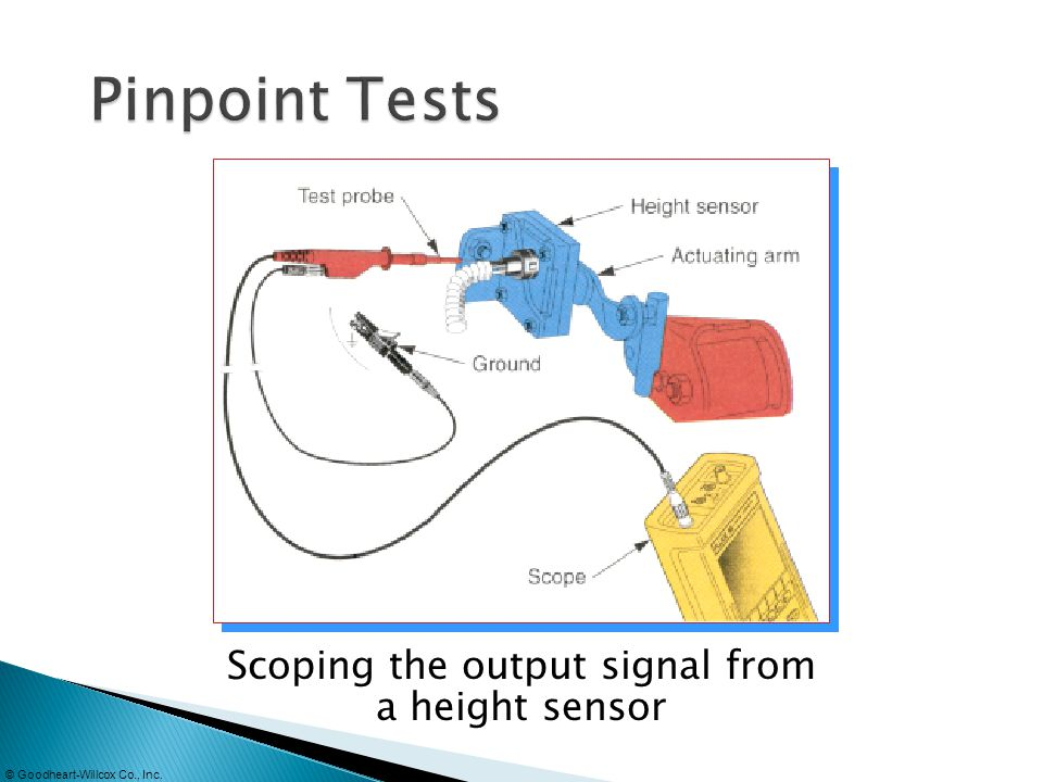 Scoping the output signal from a height sensor