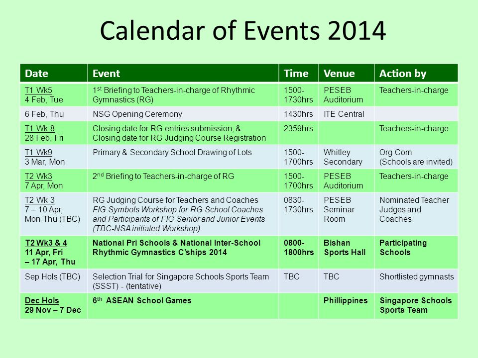 Calendar of Events 2014 Date Event Time Venue Action by T1 Wk5