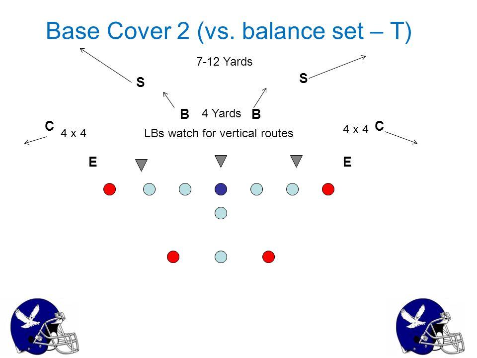 Base Cover 2 (vs. balance set – T)