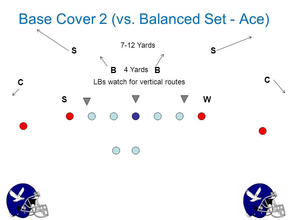 Base Cover 2 (vs. Balanced Set - Ace)