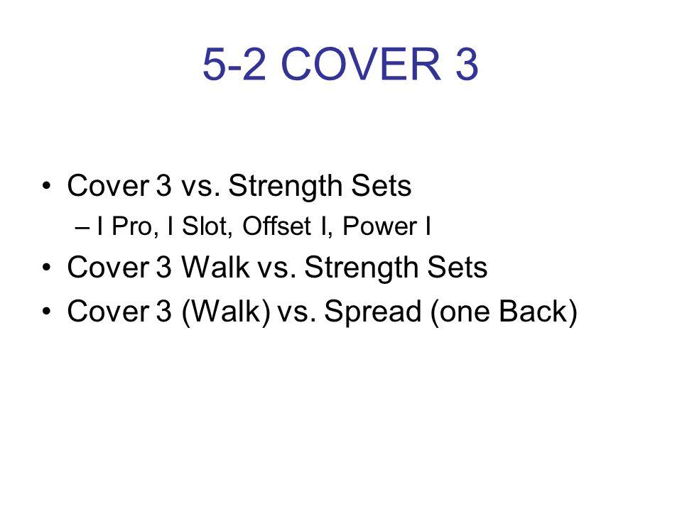 5-2 COVER 3 Cover 3 vs. Strength Sets Cover 3 Walk vs. Strength Sets