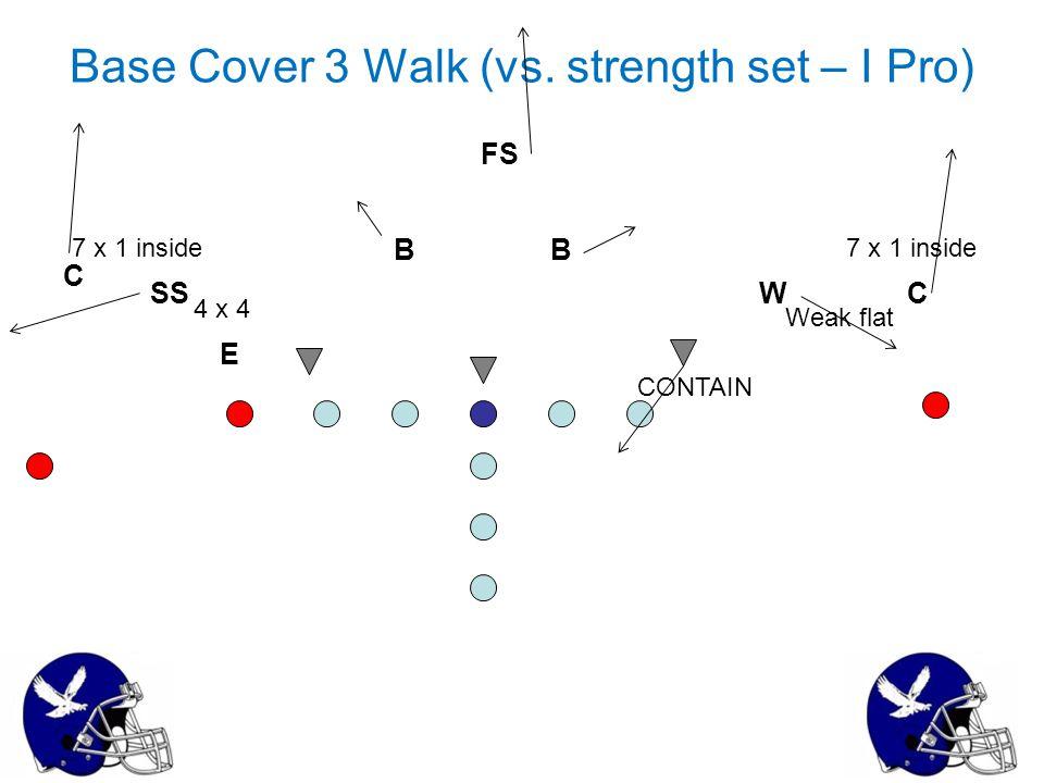 Base Cover 3 Walk (vs. strength set – I Pro)