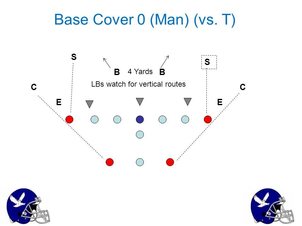 Base Cover 0 (Man) (vs. T) S S B B C C E E 4 Yards