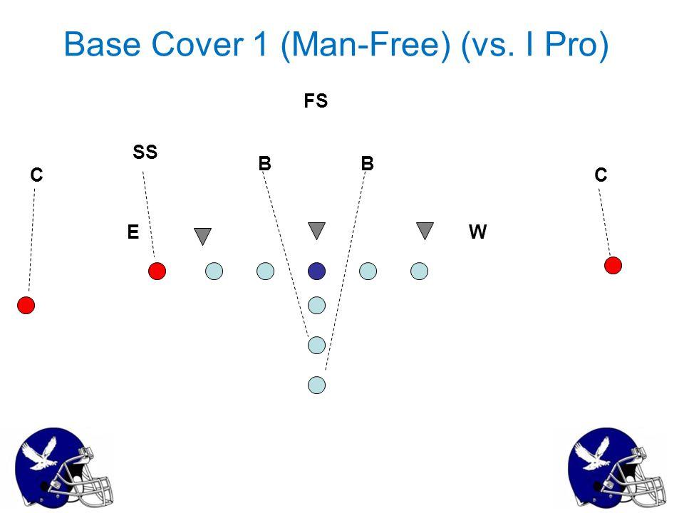 Base Cover 1 (Man-Free) (vs. I Pro)