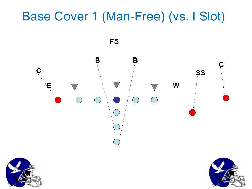 Base Cover 1 (Man-Free) (vs. I Slot)