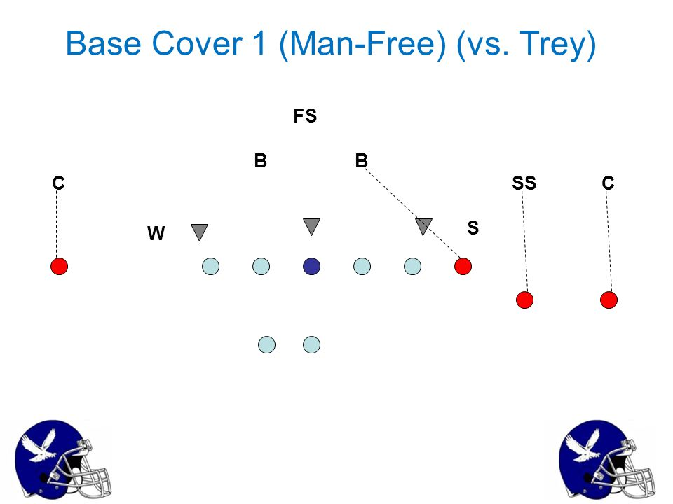 Base Cover 1 (Man-Free) (vs. Trey)