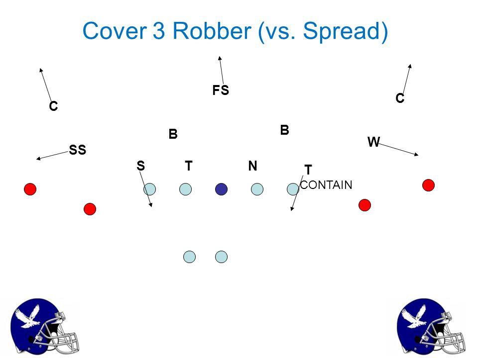 Cover 3 Robber (vs. Spread)