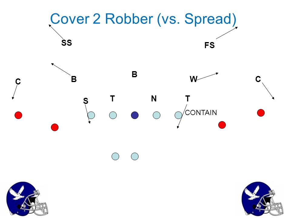 Cover 2 Robber (vs. Spread)