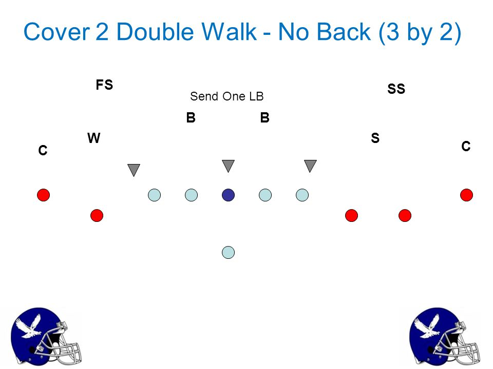 Cover 2 Double Walk - No Back (3 by 2)