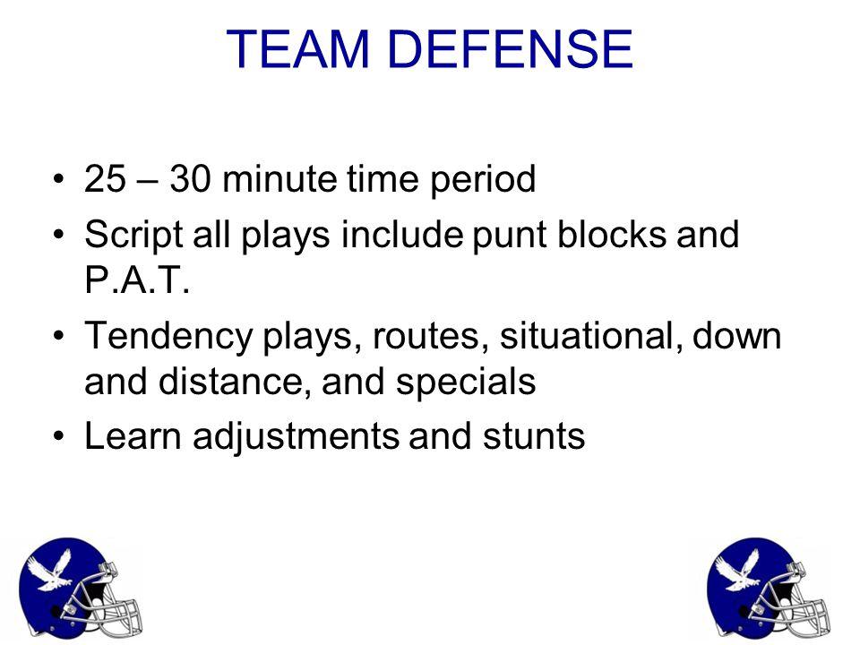 TEAM DEFENSE 25 – 30 minute time period