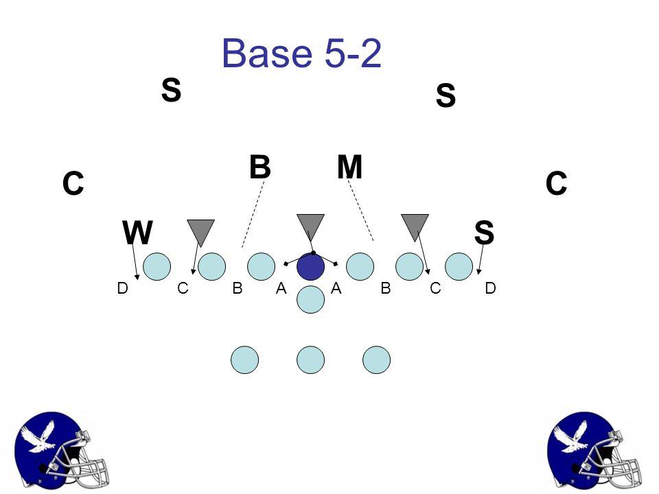 Base 5-2 S S B M C C W S D C B A A B C D 9
