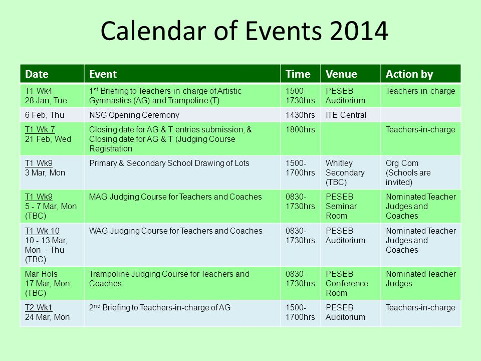 Calendar of Events 2014 Date Event Time Venue Action by T1 Wk4