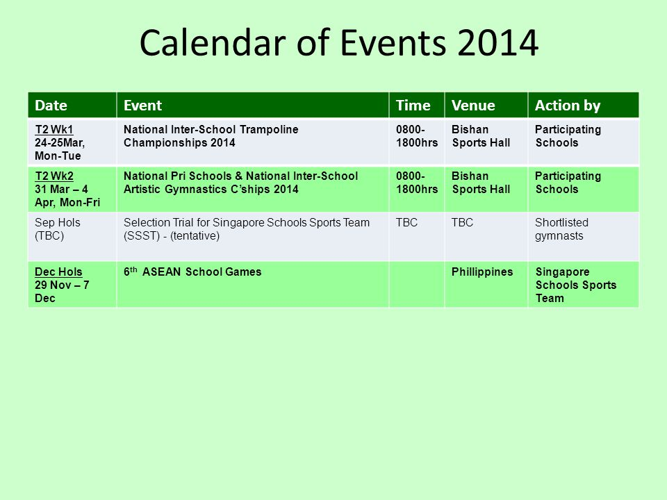 Calendar of Events 2014 Date Event Time Venue Action by T2 Wk1