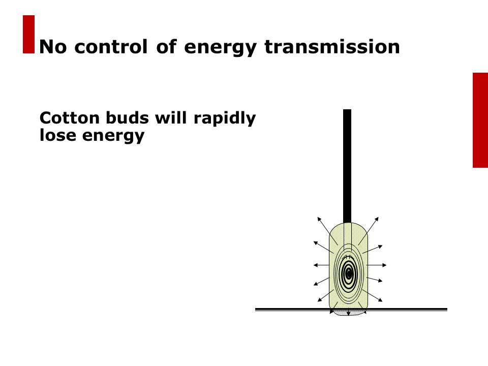 No control of energy transmission