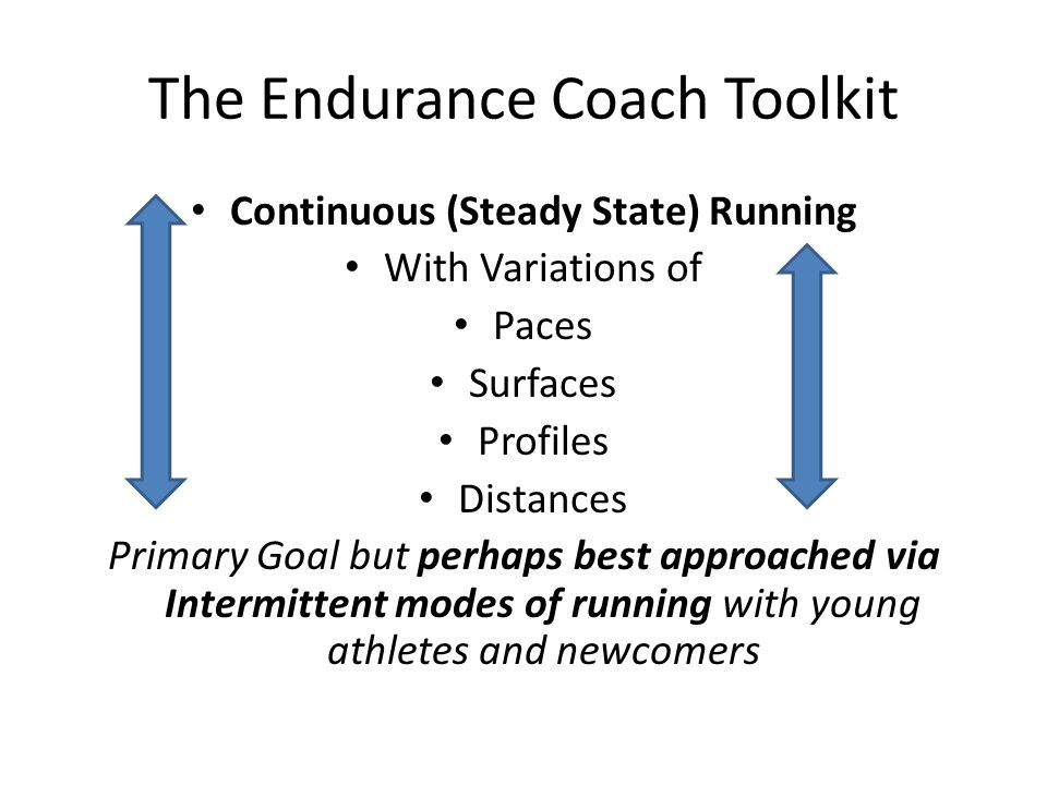 The Endurance Coach Toolkit