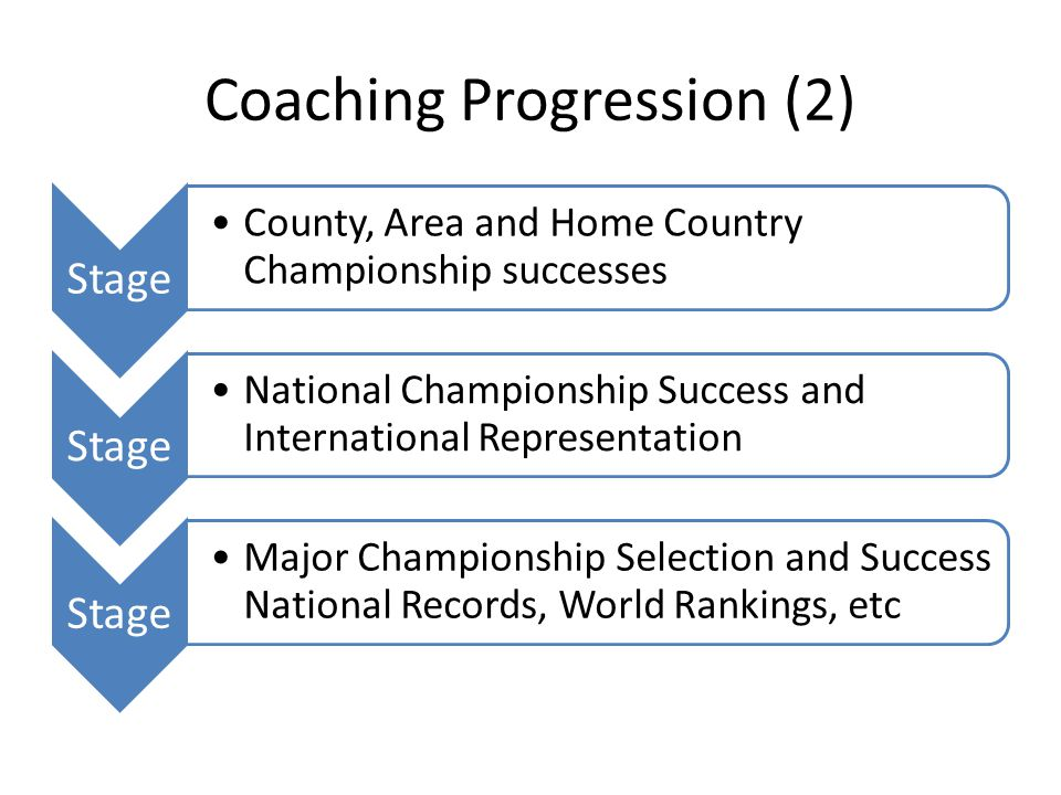 Coaching Progression (2)