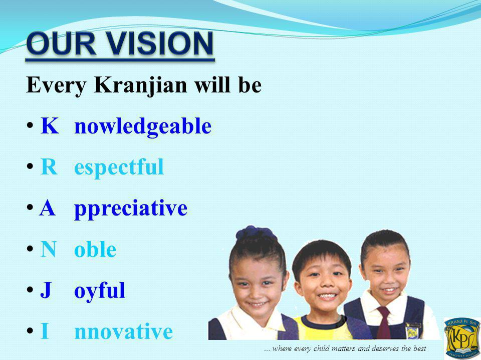 OUR VISION Every Kranjian will be K nowledgeable R espectful