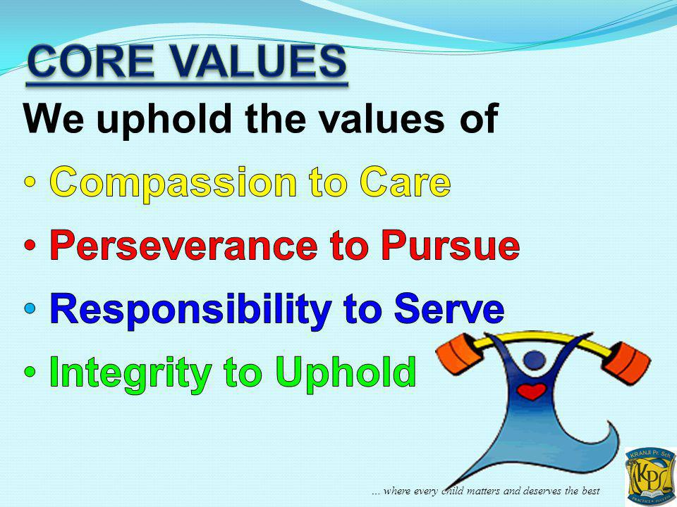 CORE VALUES We uphold the values of Compassion to Care