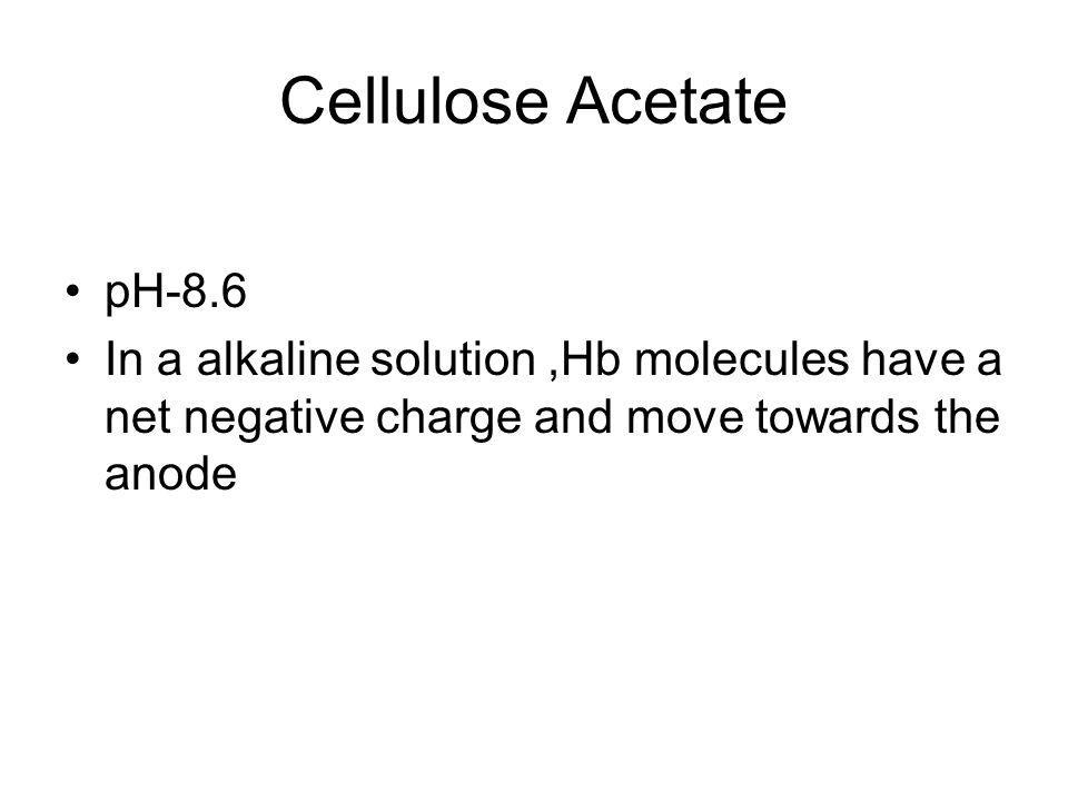 Cellulose Acetate pH-8.6.