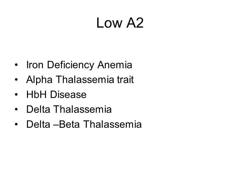 Low A2 Iron Deficiency Anemia Alpha Thalassemia trait HbH Disease