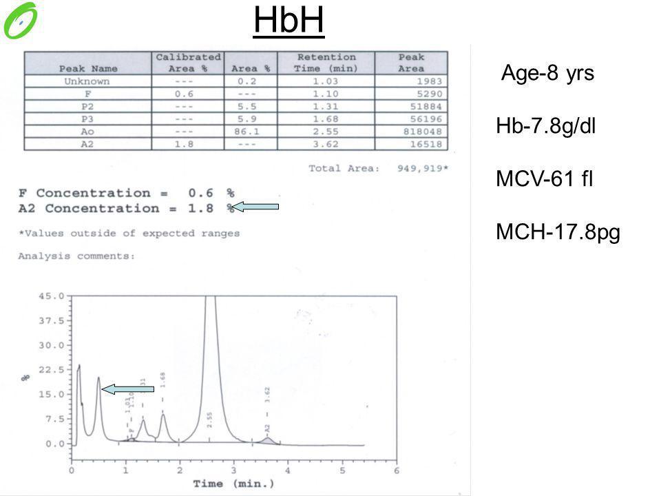 HbH Age-8 yrs Hb-7.8g/dl MCV-61 fl MCH-17.8pg