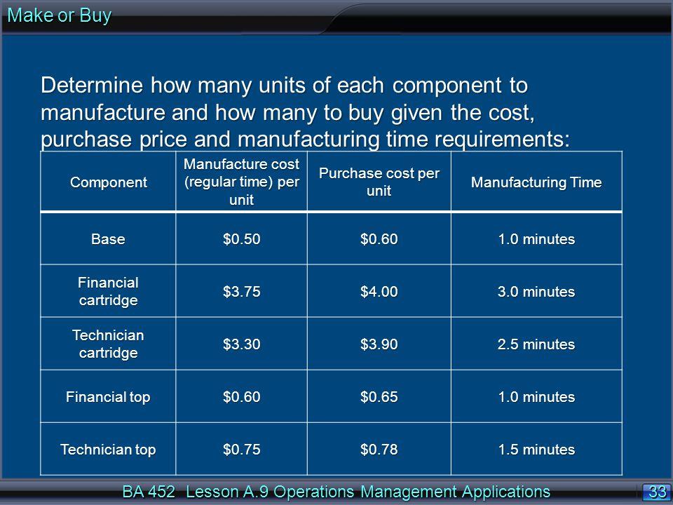 Manufacture cost (regular time) per unit