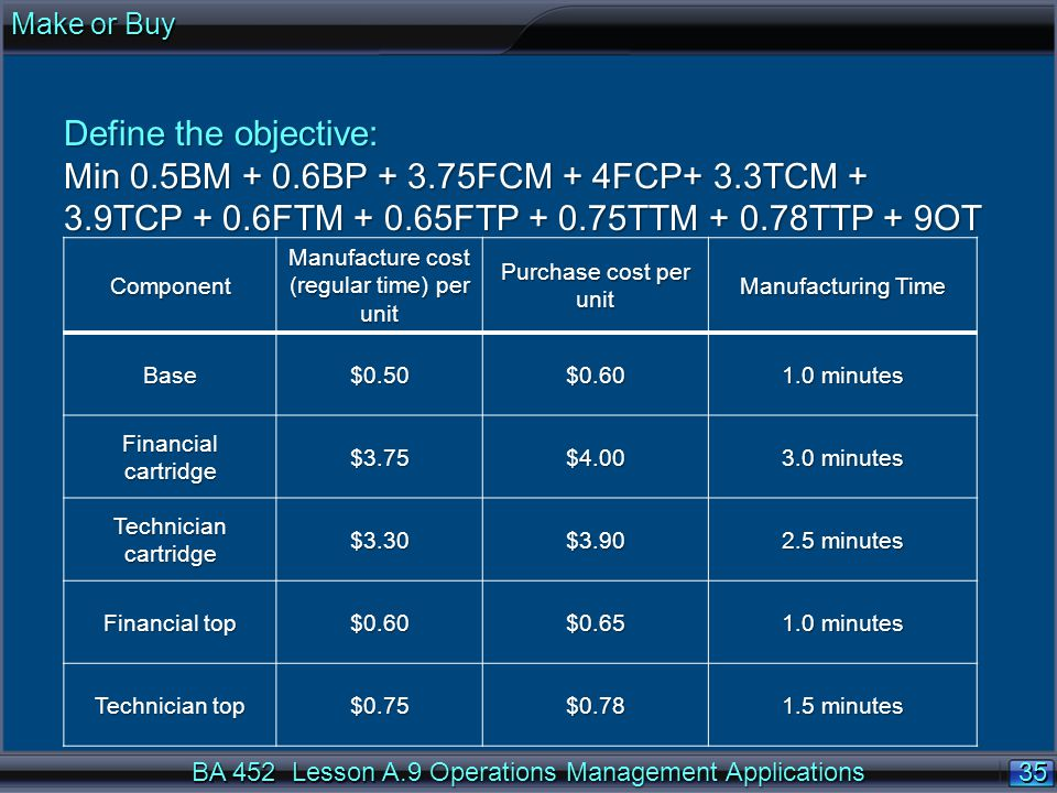 Manufacture cost (regular time) per unit