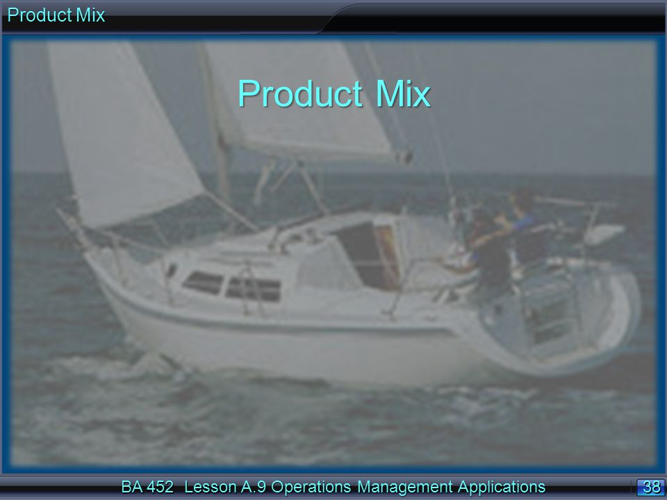 Product Mix Product Mix