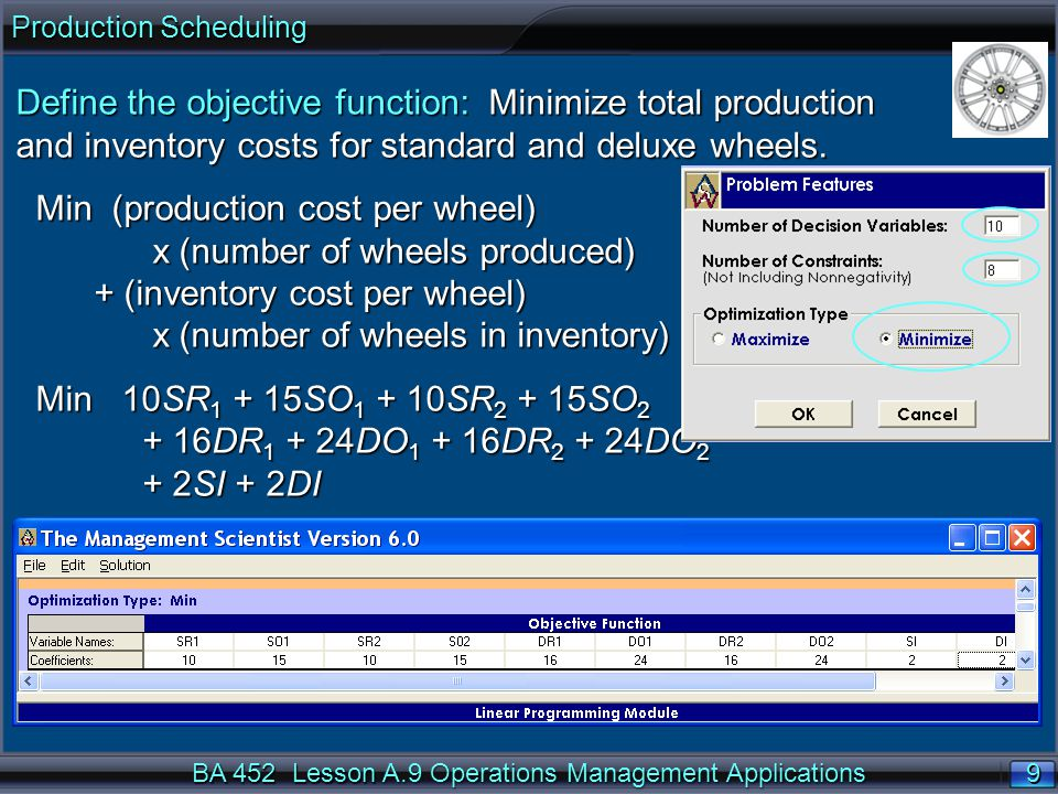 Min (production cost per wheel) x (number of wheels produced)